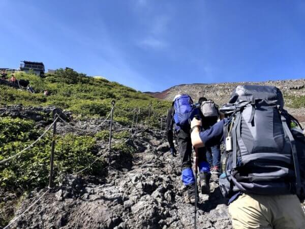 富士山登山でガイドさんを頼むと料金はいくら必要?解説します